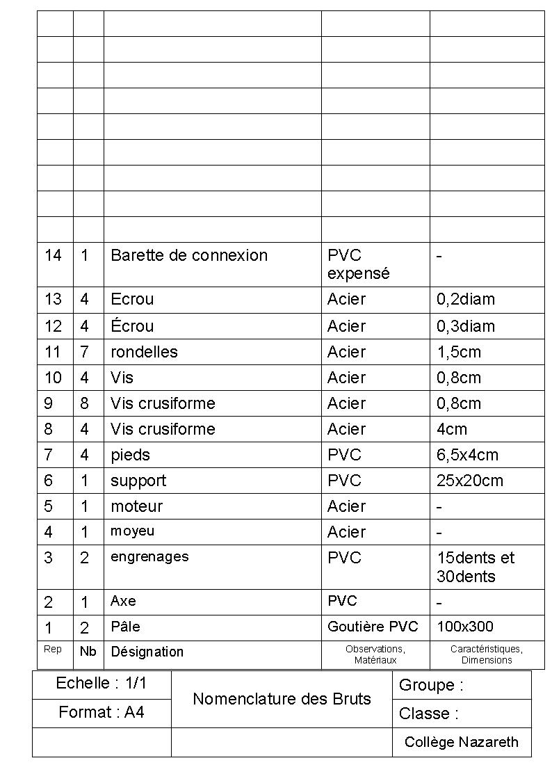 Chemistry Naming Pounds Worksheet Together With Worksheet #c11 Atomic ...